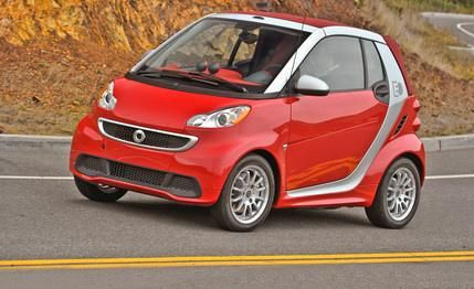 Smart Fortwo Electric Drive Coupe and Convertible  2015